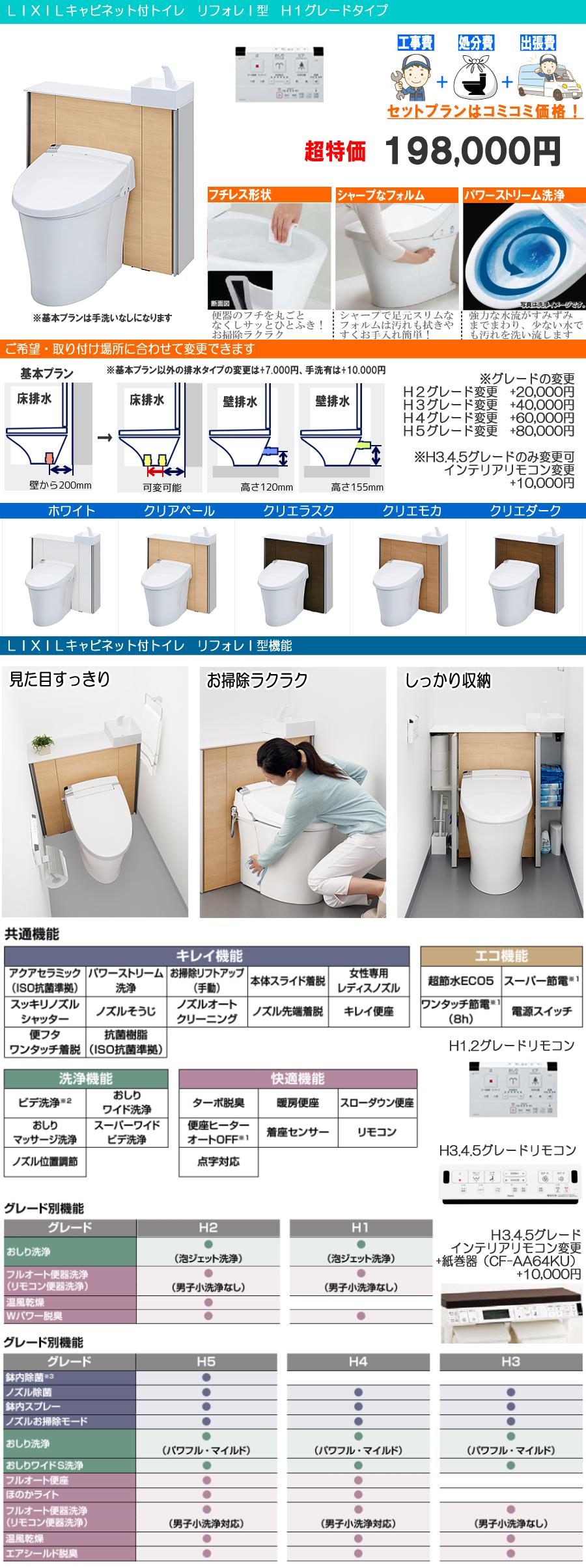 TOTOトイレ交換リフォーム